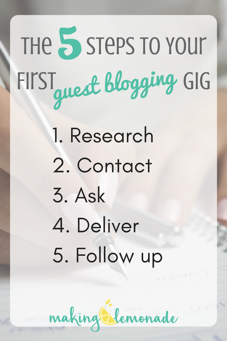 The 5 Steps to Your First Guest Blogging Opportunity